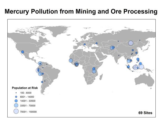Mercury artisanal gold mining
